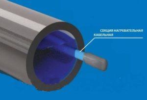 Греющий кабель в трубу: Резистивные и Саморегулирующиеся